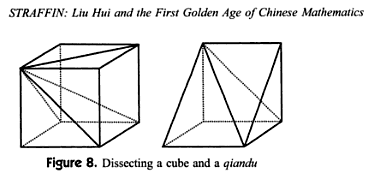 Dissected Cube